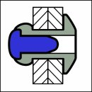 Standard Blindniet Alu/Edelstahl A2 FK 5,0 X 25|15,0-20,0mm