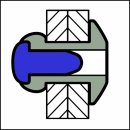 Standard Blindniet Kupfer/Stahl FK 4,8 X 18|12,0-14,0mm